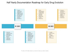 Half Yearly Documentation Roadmap For Early Drug Evolution Topics