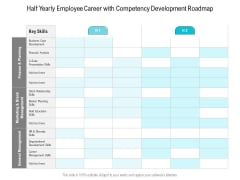 Half Yearly Employee Career With Competency Development Roadmap Designs
