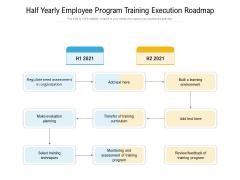 Half Yearly Employee Program Training Execution Roadmap Background