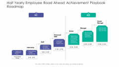 Half Yearly Employee Road Ahead Achievement Playbook Roadmap Pictures