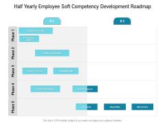 Half Yearly Employee Soft Competency Development Roadmap Template