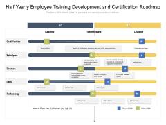 Half Yearly Employee Training Development And Certification Roadmap Designs