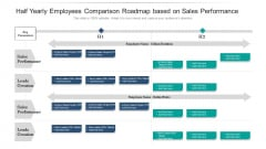 Half Yearly Employees Comparison Roadmap Based On Sales Performance Template