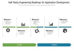 Half Yearly Engineering Roadmap For Application Development Structure