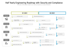 Half Yearly Engineering Roadmap With Security And Compliance Template