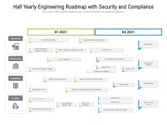 Half Yearly Engineering Roadmap With Security And Compliance Topics