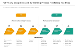 Half Yearly Equipment And 3D Printing Process Monitoring Roadmap Ideas