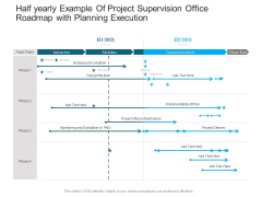 Half Yearly Example Of Project Supervision Office Roadmap With Planning Execution Demonstration