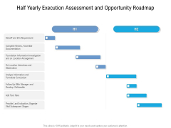 Half Yearly Execution Assessment And Opportunity Roadmap Structure
