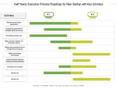 Half Yearly Executive Process Roadmap For New Startup With Key Activities Summary