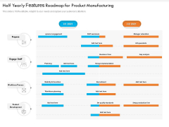 Half Yearly Features Roadmap For Product Manufacturing Elements