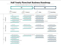 Half Yearly Flowchart Business Roadmap Professional