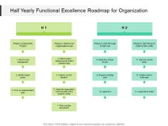 Half Yearly Functional Excellence Roadmap For Organization Formats