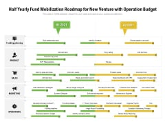 Half Yearly Fund Mobilization Roadmap For New Venture With Operation Budget Slides