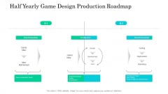 Half Yearly Game Design Production Roadmap Infographics