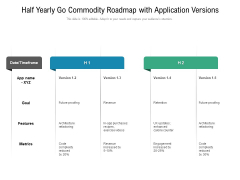 Half Yearly Go Commodity Roadmap With Application Versions Inspiration