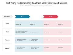 Half Yearly Go Commodity Roadmap With Features And Metrics Diagrams