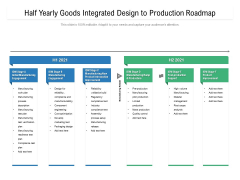 Half Yearly Goods Integrated Design To Production Roadmap Pictures