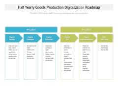 Half Yearly Goods Production Digitalization Roadmap Sample