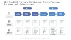 Half Yearly HR Employee Road Ahead Career Playbook Roadmap With Achievements Formats