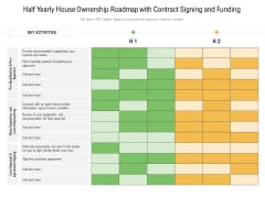 Half Yearly House Ownership Roadmap With Contract Signing And Funding Summary