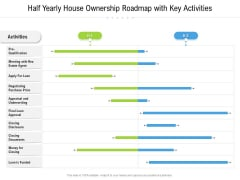 Half Yearly House Ownership Roadmap With Key Activities Clipart