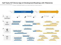 Half Yearly IOT Device App UI Development Roadmap With Milestones Rules