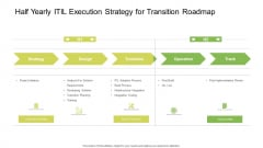Half Yearly ITIL Execution Strategy For Transition Roadmap Topics