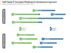 Half Yearly IT Innovation Roadmap For Development Approach Demonstration