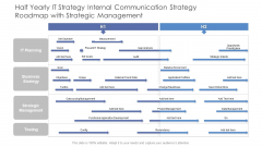 Half Yearly IT Strategy Internal Communication Strategy Roadmap With Strategic Management Designs