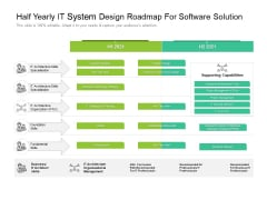 Half Yearly IT System Design Roadmap For Software Solution Topics