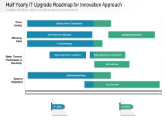 Half Yearly IT Upgrade Roadmap For Innovation Approach Diagrams