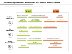 Half Yearly Implementation Roadmap For Issue Analysis And Governance Introduction
