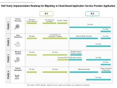 Half Yearly Implementation Roadmap For Migrating To Cloud Based Application Service Provider Application Infographics