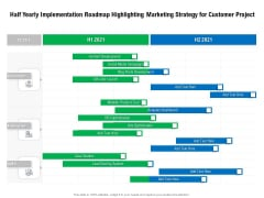Half Yearly Implementation Roadmap Highlighting Marketing Strategy For Customer Project Inspiration
