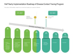 Half Yearly Implementation Roadmap Of Disease Contact Tracing Program Background