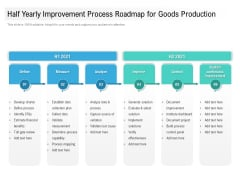 Half Yearly Improvement Process Roadmap For Goods Production Demonstration
