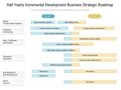 Half Yearly Incremental Development Business Strategic Roadmap Rules