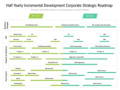 Half Yearly Incremental Development Corporate Strategic Roadmap Sample