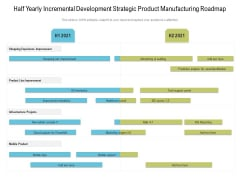 Half Yearly Incremental Development Strategic Product Manufacturing Roadmap Introduction