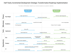 Half Yearly Incremental Development Strategic Transformation Roadmap Implementation Template