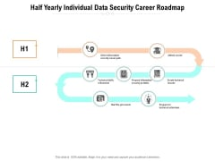Half Yearly Individual Data Security Career Roadmap Slides