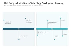 Half Yearly Industrial Cargo Technology Development Roadmap Information