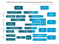 Half Yearly Information And Technology Management Execution Roadmap Brochure