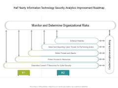 Half Yearly Information Technology Security Analytics Improvement Roadmap Slides
