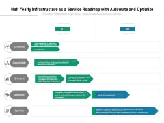 Half Yearly Infrastructure As A Service Roadmap With Automate And Optimize Icons