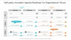 Half Yearly Innovation Agenda Roadmap For Organizational Tenure Rules
