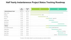 Half Yearly Instantaneous Project Status Tracking Roadmap Ideas