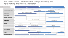 Half Yearly Internal Communication Strategy Roadmap With Agile Working And Business Application Clipart