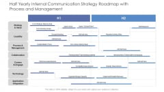 Half Yearly Internal Communication Strategy Roadmap With Process And Management Mockup